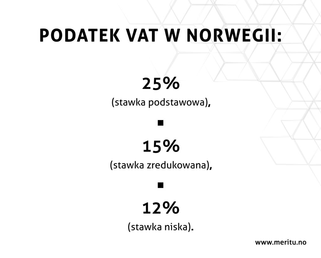 Jakie są stawki podatku VAT w Norwegii?